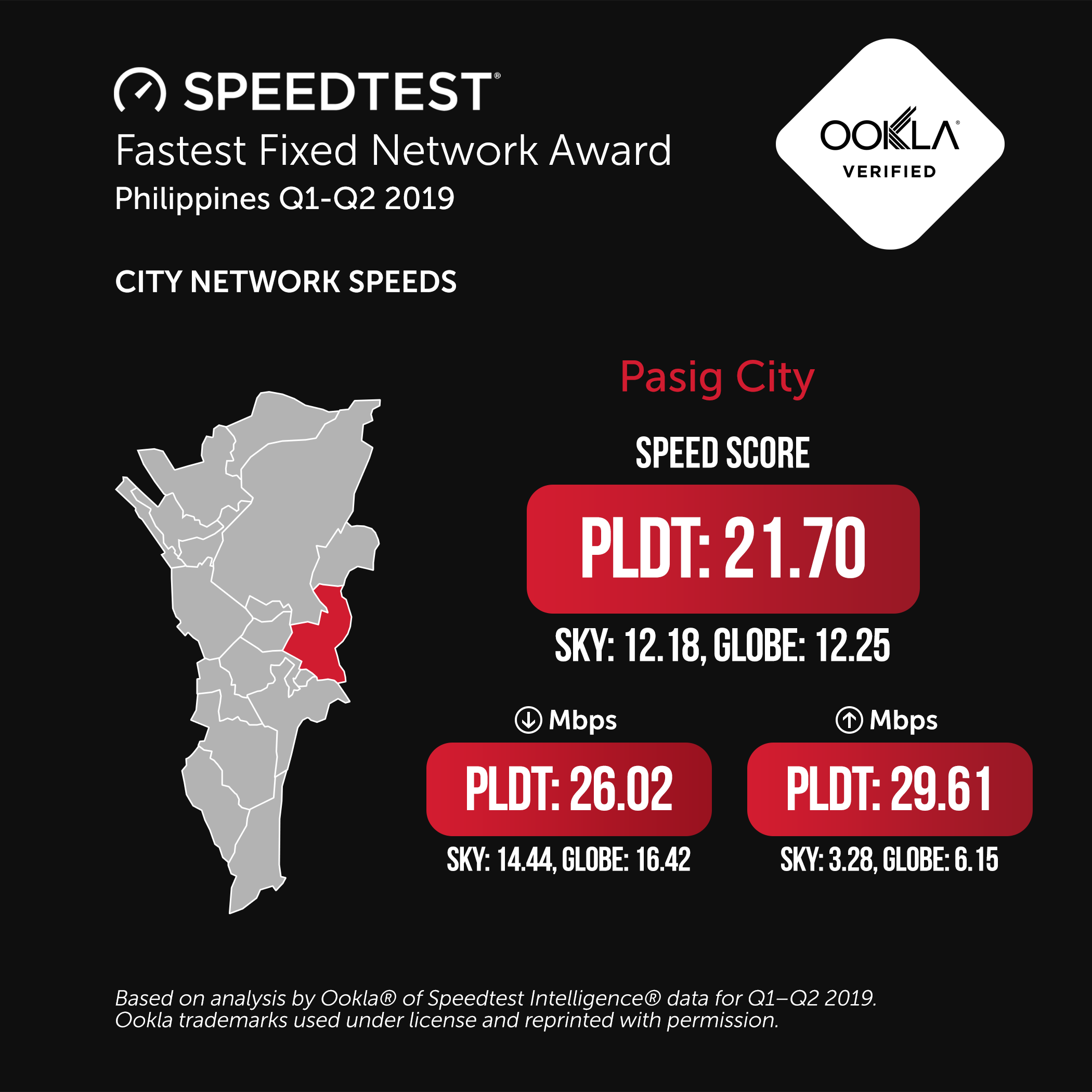 Ookla-PLDT-Cities-PSG