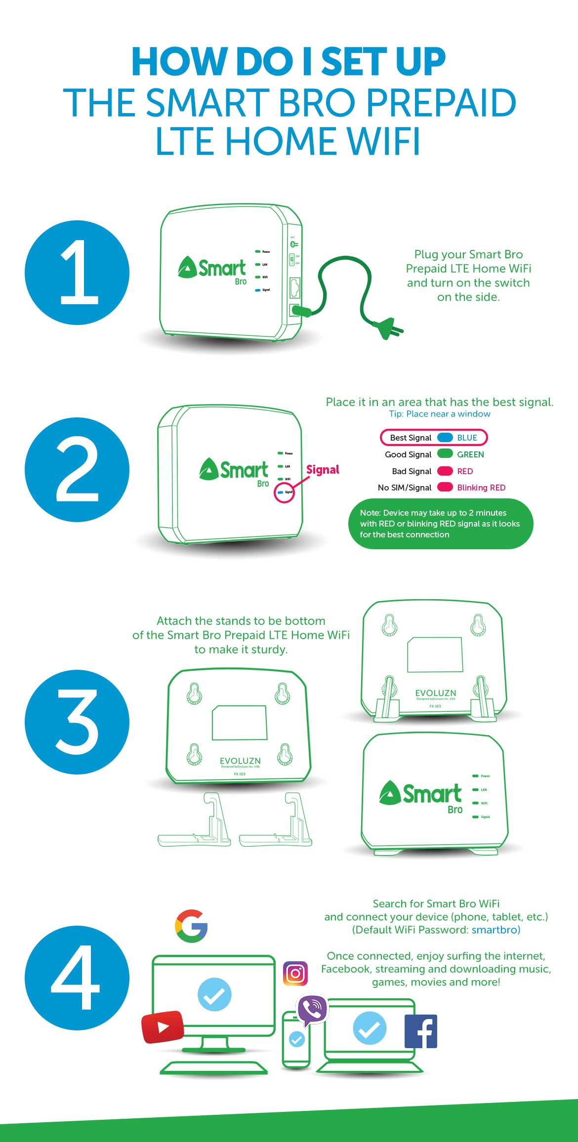 Pocket WiFis And Gadgets Smart Broadband - Prepaid home internet plans