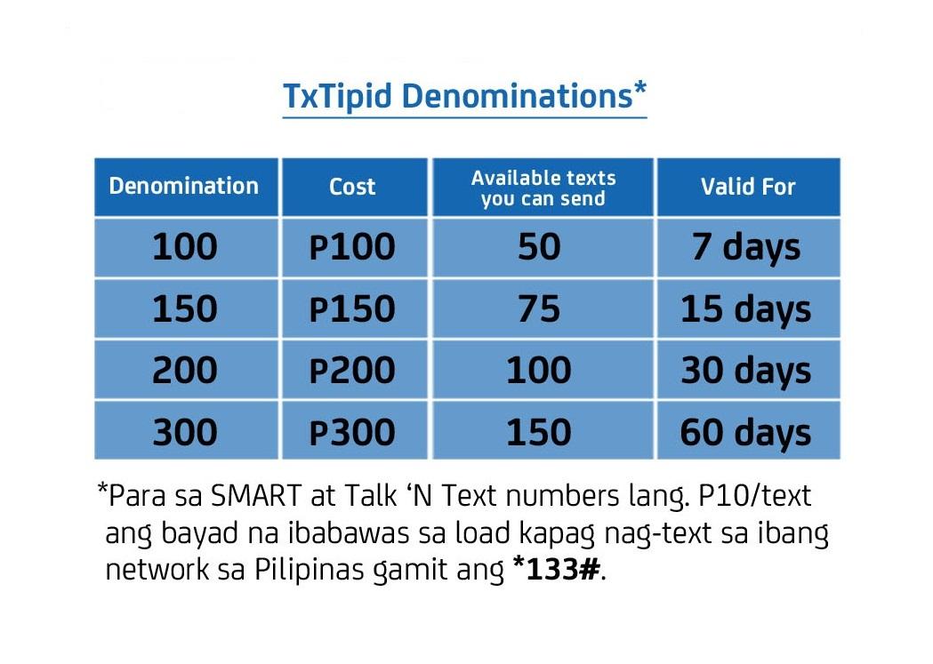 TxTipid - Traveling Overseas - Smart International - Smart